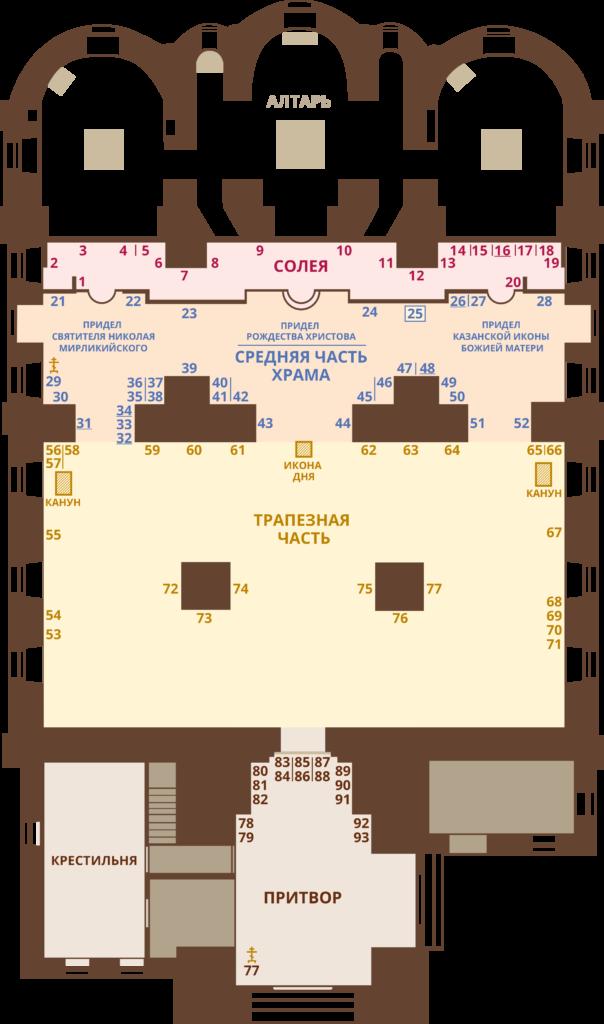 Схема святынь храма
